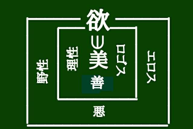 f:id:miyukiyasmaro:20191005190458j:image