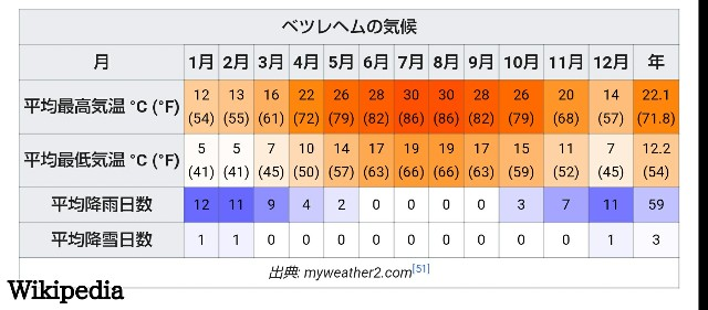 f:id:miyukiyasmaro:20191228172959j:image