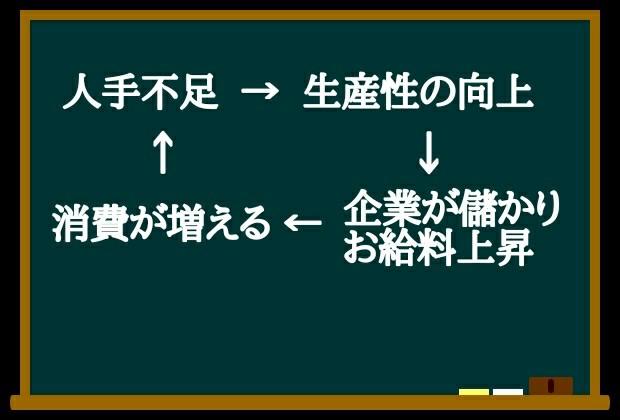 f:id:miyukiyasmaro:20200109213525j:image