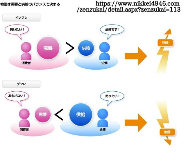 f:id:miyukiyasmaro:20200111121336j:image