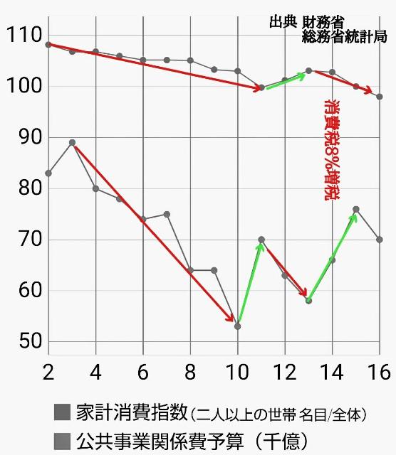 f:id:miyukiyasmaro:20200111190747j:image