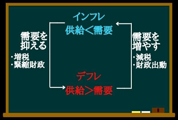 f:id:miyukiyasmaro:20200111213526j:image