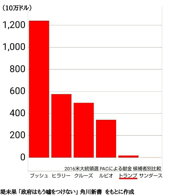 f:id:miyukiyasmaro:20200307193347j:image