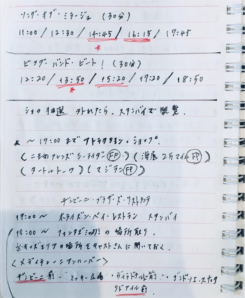 f:id:miyuma514k:20200620215417j:image
