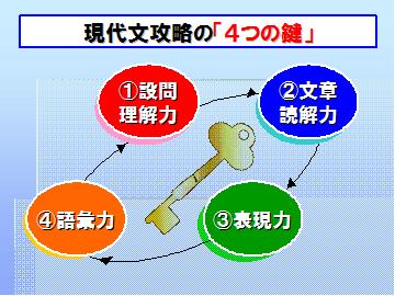 f:id:miyutakaX:20170703234047p:plain