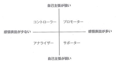f:id:miyutakaX:20170904145634p:plain
