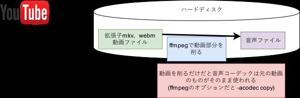 f:id:miz999:20170812084041p:plain