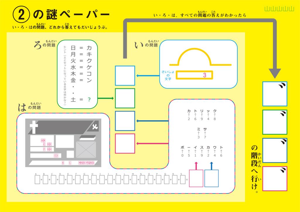 f:id:mizio-kamioh:20170328124400j:plain