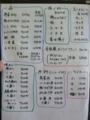 丼物や一品料理などのメニュー 大衆中華料理 もりもり亭