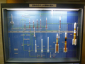 輝かしい日本ロケットの歴史 JAXA相模原キャンパス