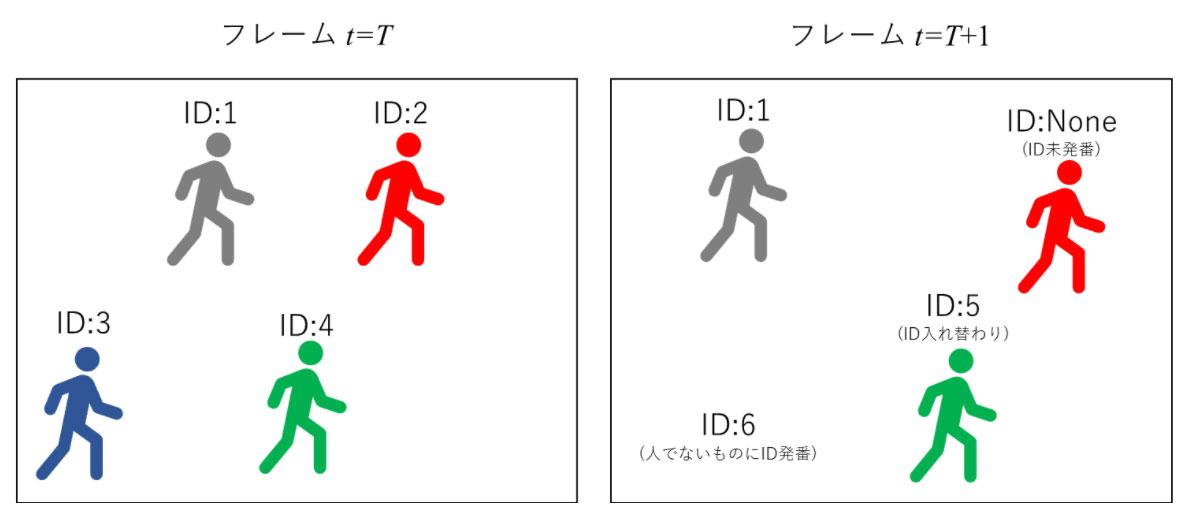 f:id:mizoasilla:20210524121631j:plain