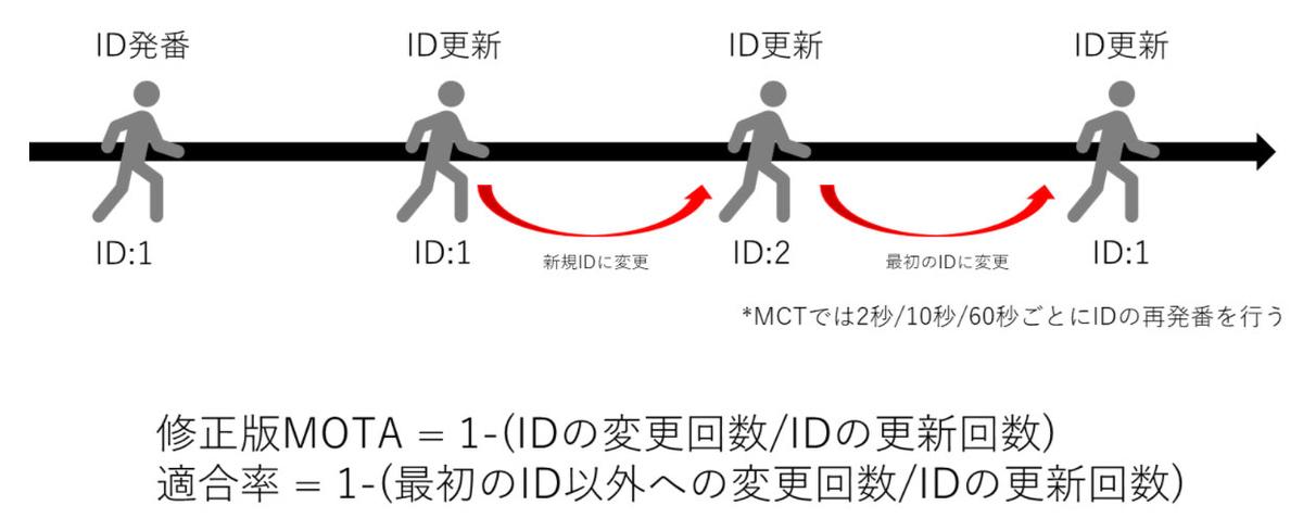 f:id:mizoasilla:20210524121706j:plain