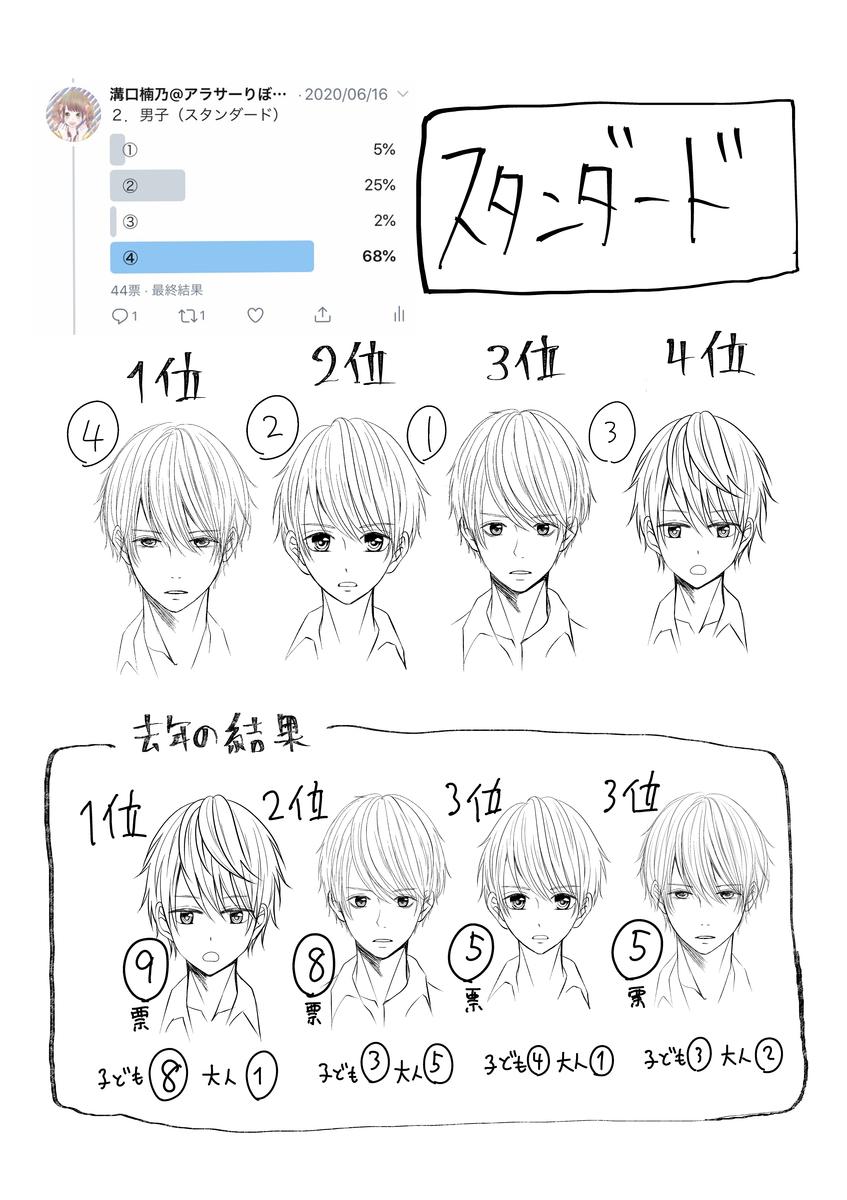 f:id:mizoguchinano:20200623204822j:plain