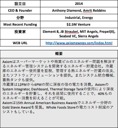 f:id:mizoyoshi:20170718025631p:plain