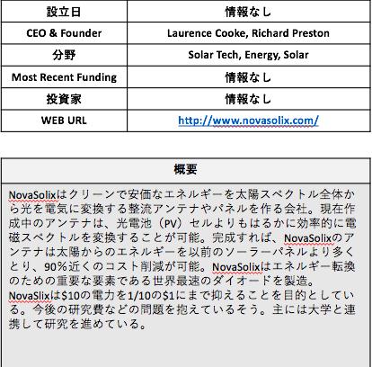 f:id:mizoyoshi:20170718025939p:plain