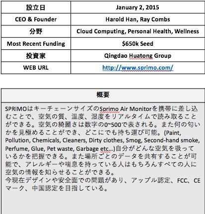 f:id:mizoyoshi:20170718030241p:plain
