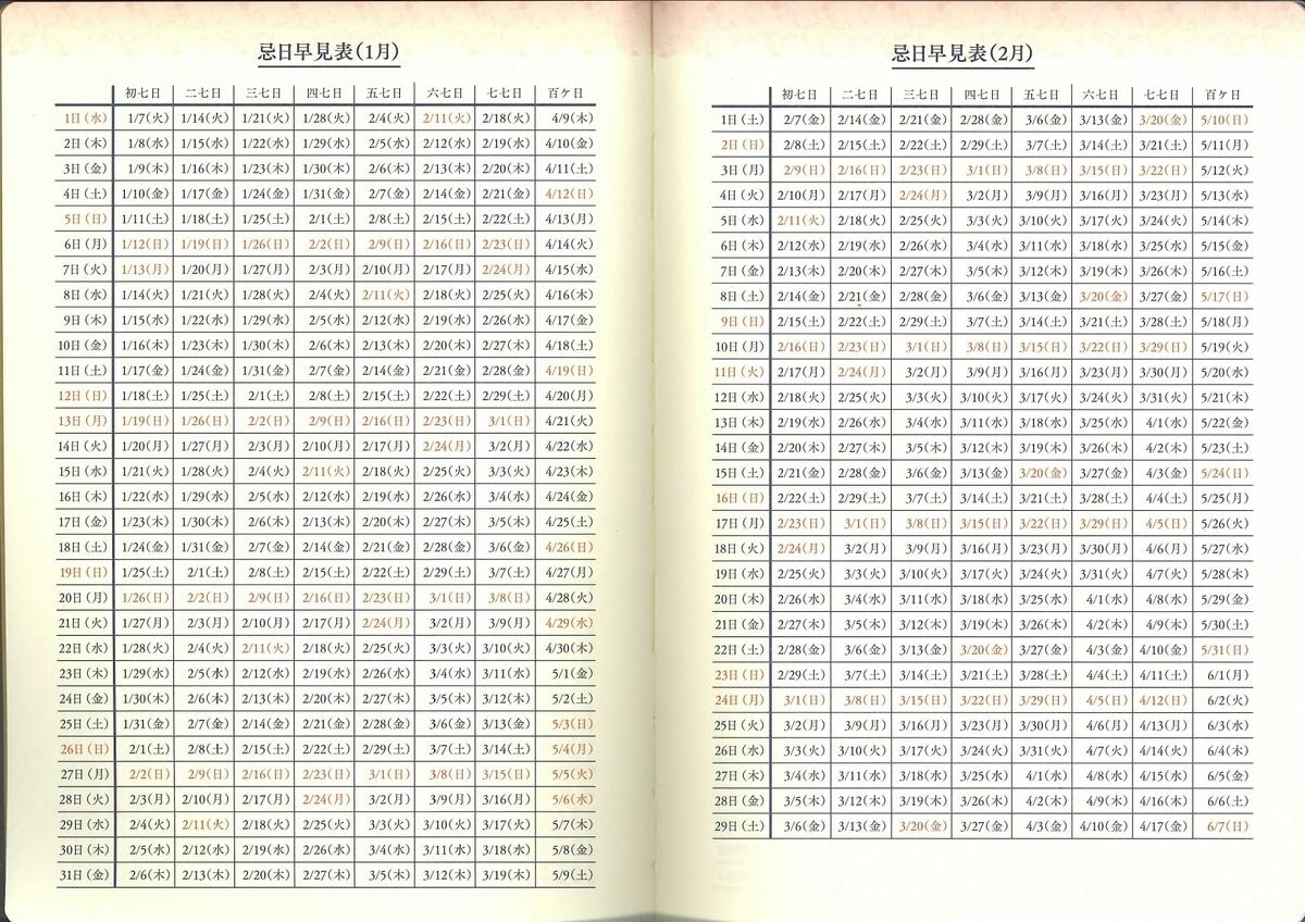 f:id:mizu-kuki:20191225122808j:plain
