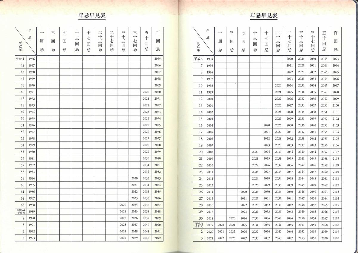 f:id:mizu-kuki:20191225122915j:plain