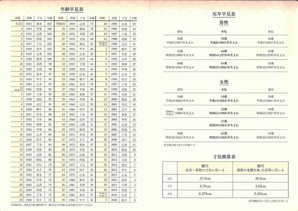 f:id:mizu-kuki:20191225123031j:plain