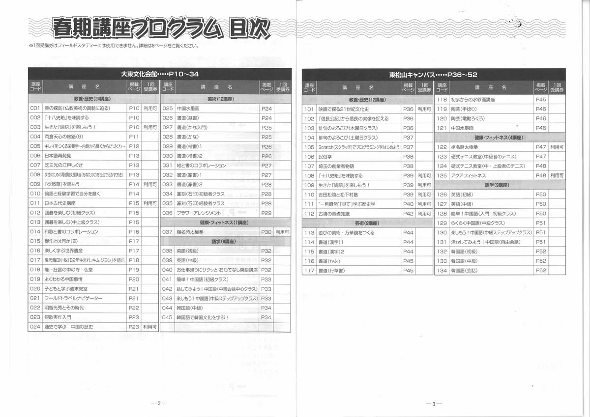 f:id:mizu-kuki:20200229165934j:plain