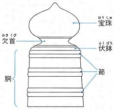 f:id:mizu-kuki:20210331222218p:plain