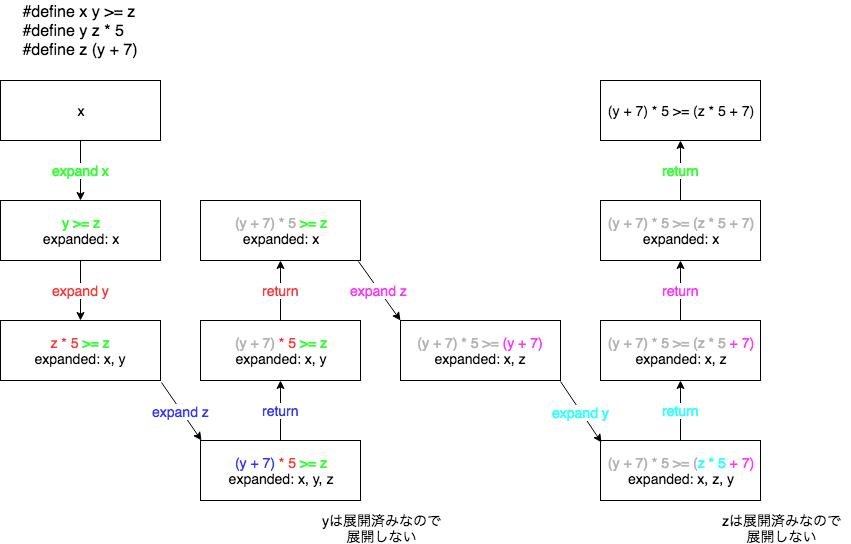 f:id:mizu0x19f:20180528072317p:plain