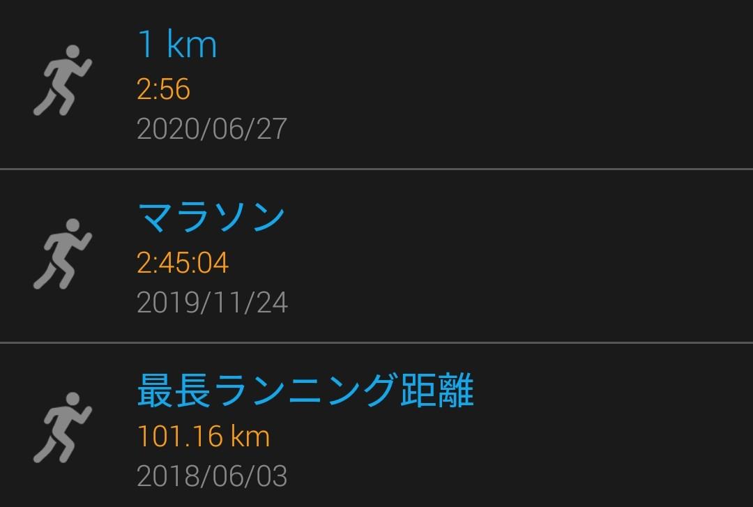 f:id:mizu1123:20200630200453j:plain