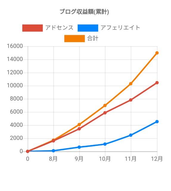 f:id:mizu_blossom:20210101220936j:image