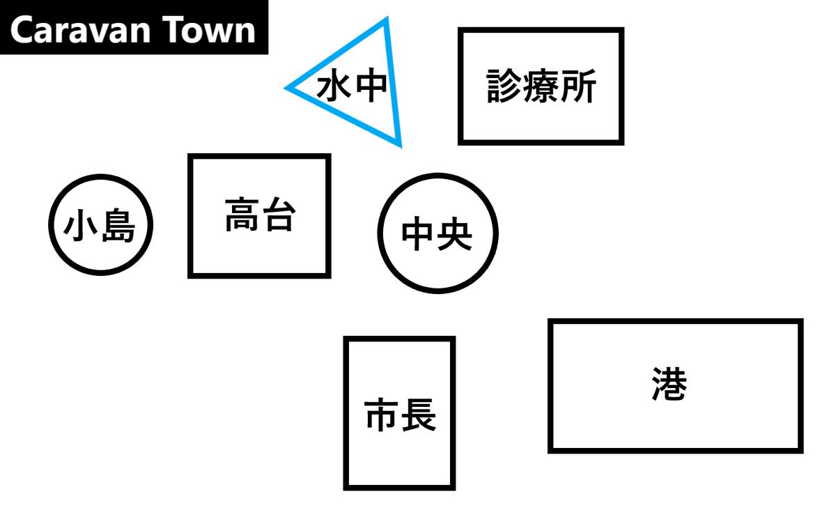 【Raft】CaravanaTown-地図