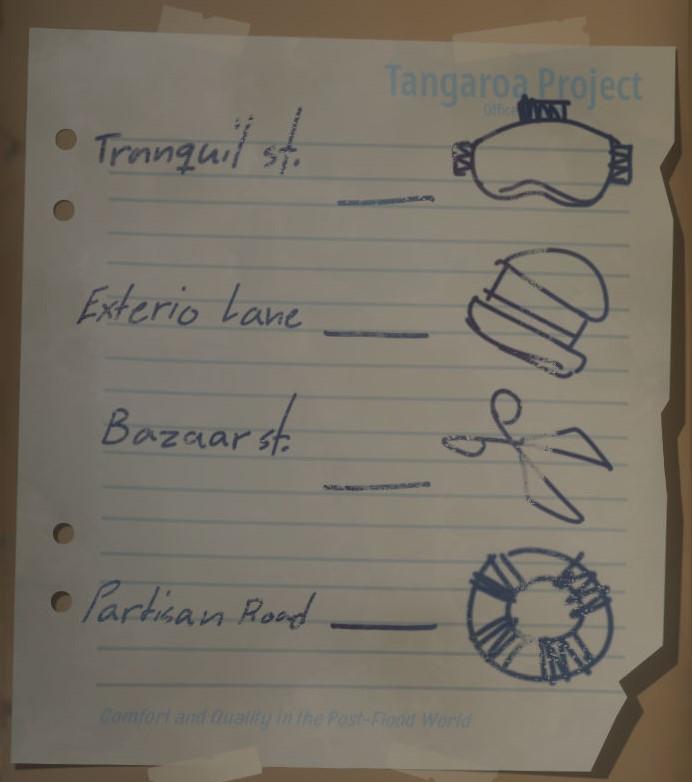 【Raft】Tangaroa-謎解きヒント