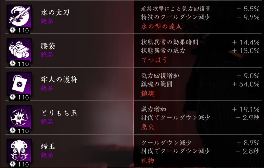 【Ghost of Tsushima】牢人ビルド01-武具