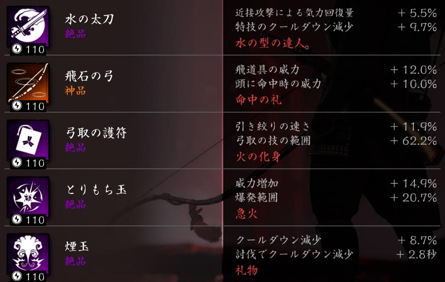 【Ghost of Tsushima】弓取ビルド01《武具》