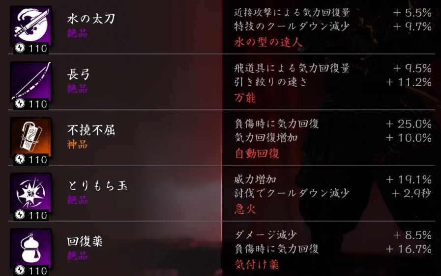 【Ghost of Tsushima】侍ビルド02-武具