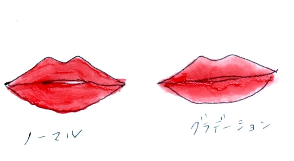 f:id:mizuamenohi:20180402142732j:plain