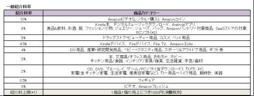 f:id:mizugame6:20191110220851p:plain