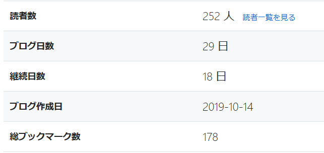 f:id:mizugame6:20191115030156p:plain