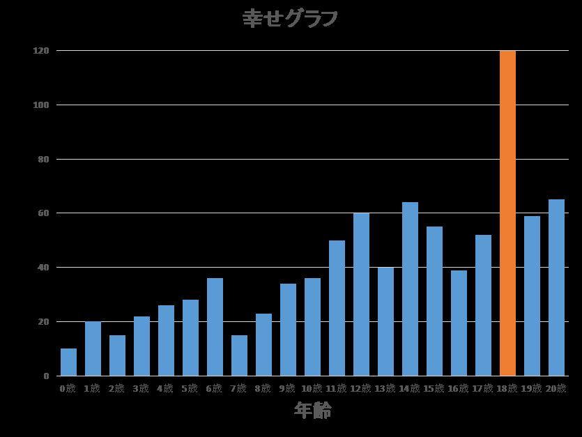 f:id:mizugame6:20191116224938p:plain