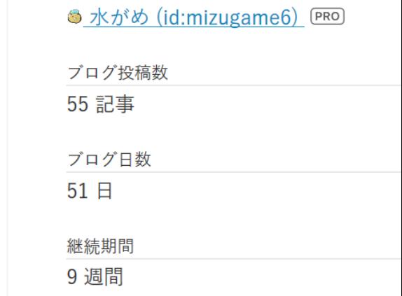 f:id:mizugame6:20191215163209p:plain