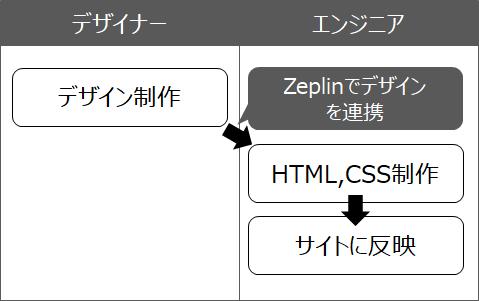 f:id:mizuguchi-harumi:20181010195008p:plain