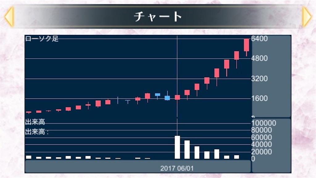 f:id:mizuharabukiko:20170608160401j:image