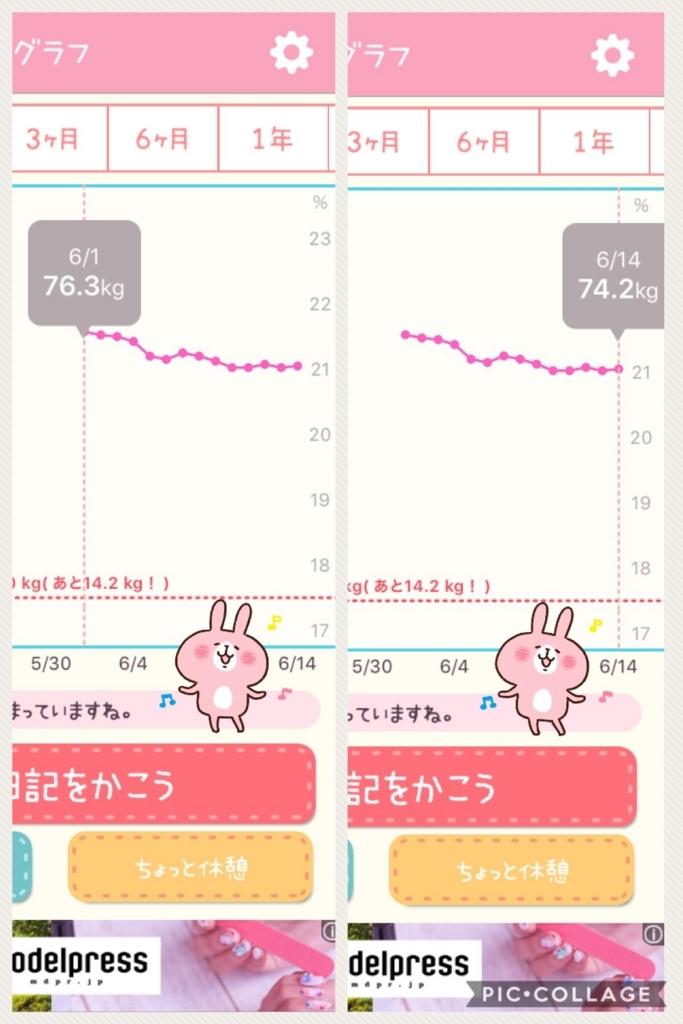 f:id:mizuharasaki:20180614145004j:plain