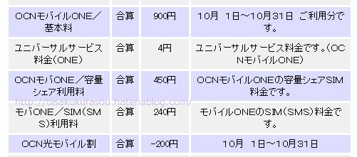 f:id:mizuhaya:20151112113647p:plain
