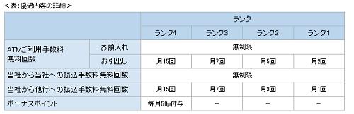 f:id:mizuhaya:20151208110425p:plain