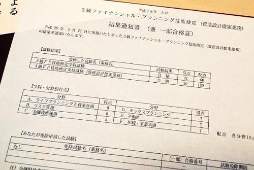FP3級試験の結果通知書