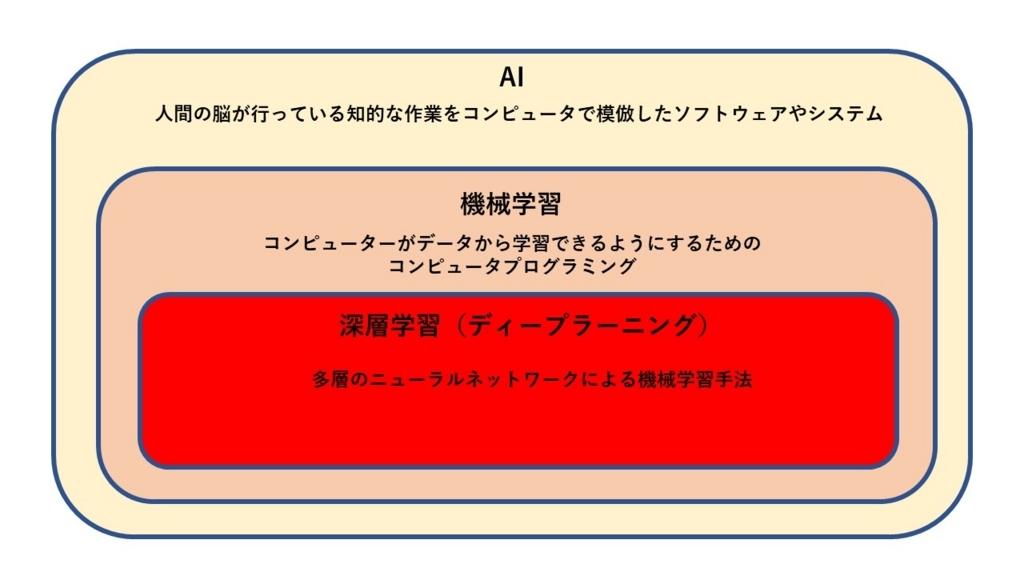 f:id:mizuhiki0111:20180816222101j:plain