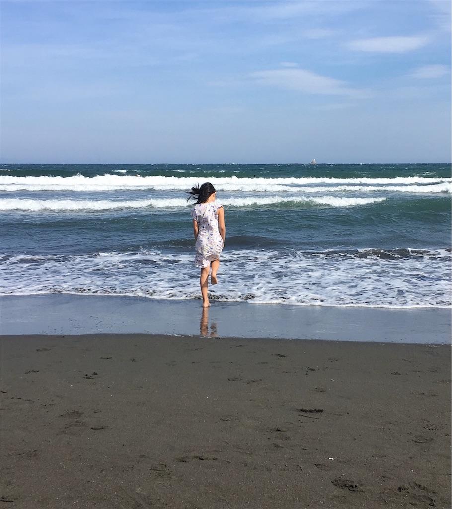 f:id:mizuho-2017:20180506162810j:image