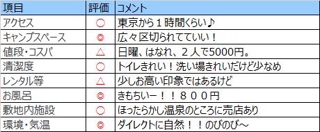 f:id:mizuho_trip:20170703215610p:plain