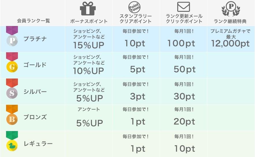 f:id:mizuhosakura555:20180502151658j:plain