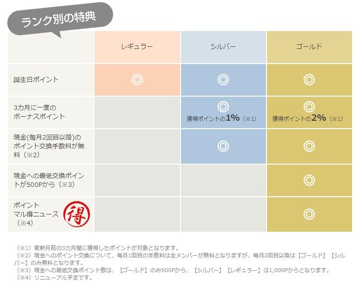 f:id:mizuhosakura555:20180502174922j:plain