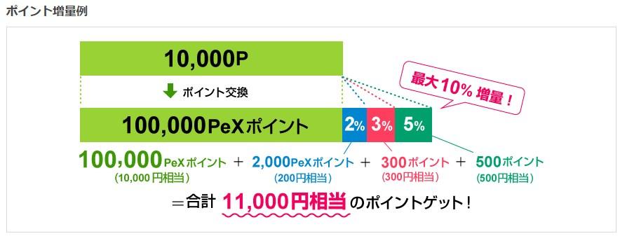 f:id:mizuhosakura555:20180502212108j:plain